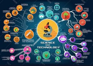 10 Ways to Improve Science and Technology in Nigeria