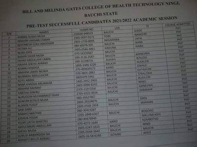 Bill and Melinda Gate College of Health Pre-Test Result