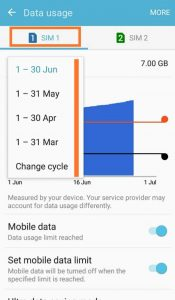 How to reset mobile data limit