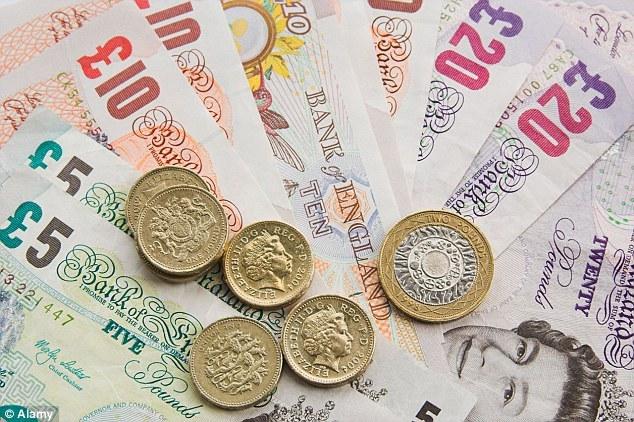 Pounds to Naira black market today